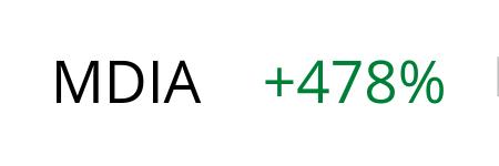 MDIA478